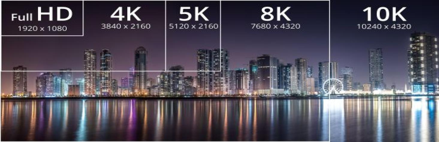 Full HD - 4K - 5K - 8K - 10K